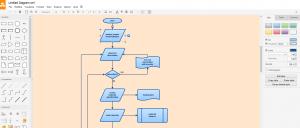 creare diagramma di flusso online
